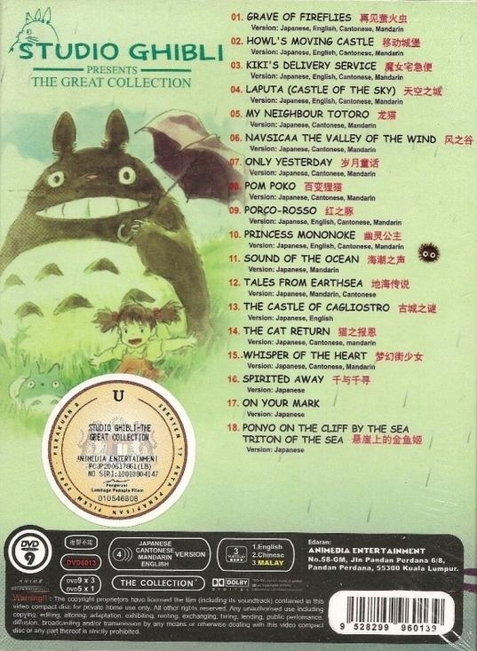 Studio Ghibli (3/5)